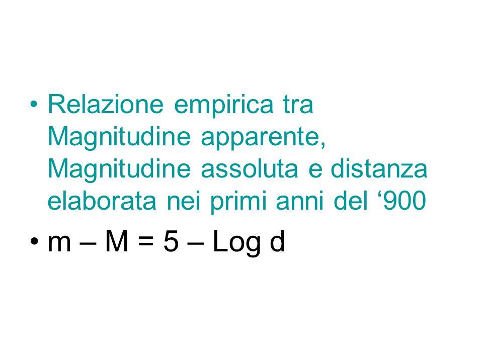 Relazione empirica tra Magnitudine apparente, Magnitudine assoluta e distanza elaborata nei primi anni del '900