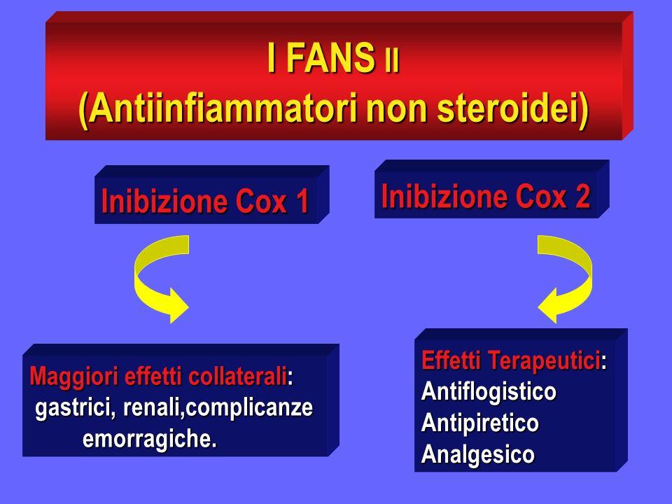 I FANS II (Antiinfiammatori non steroidei)