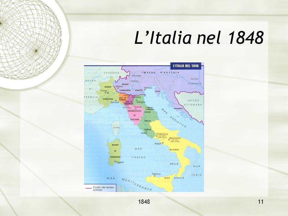 L'Italia nel 1848 1848