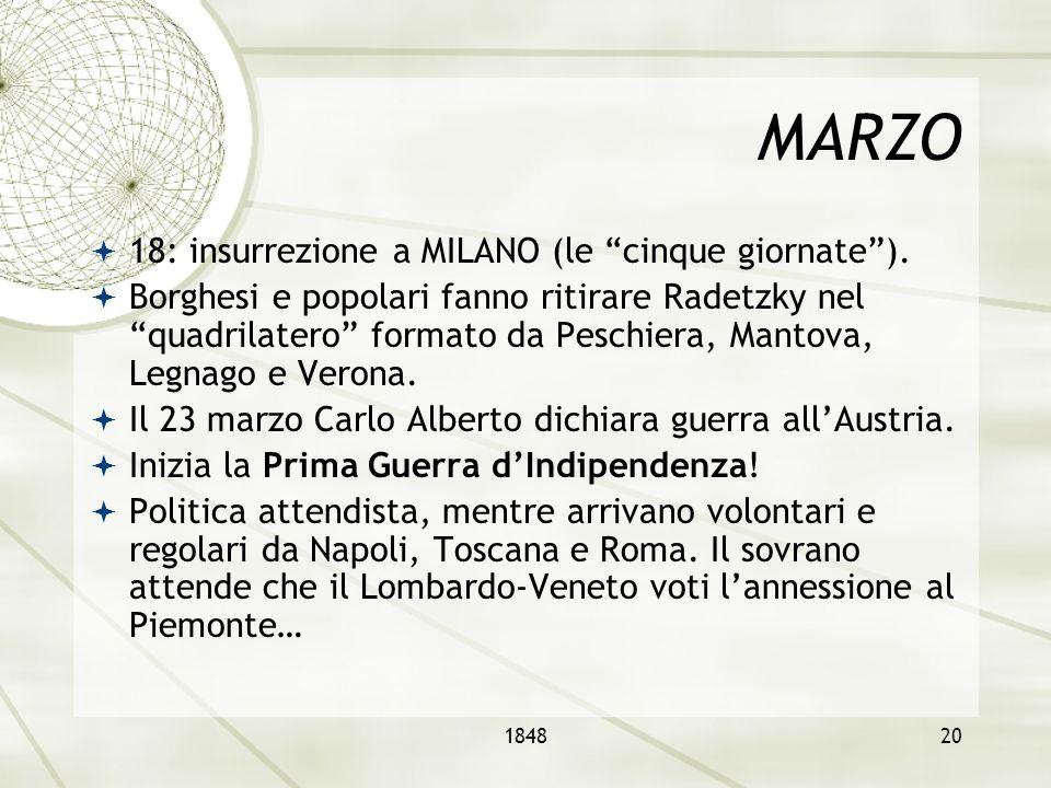MARZO 18: insurrezione a MILANO (le cinque giornate ).