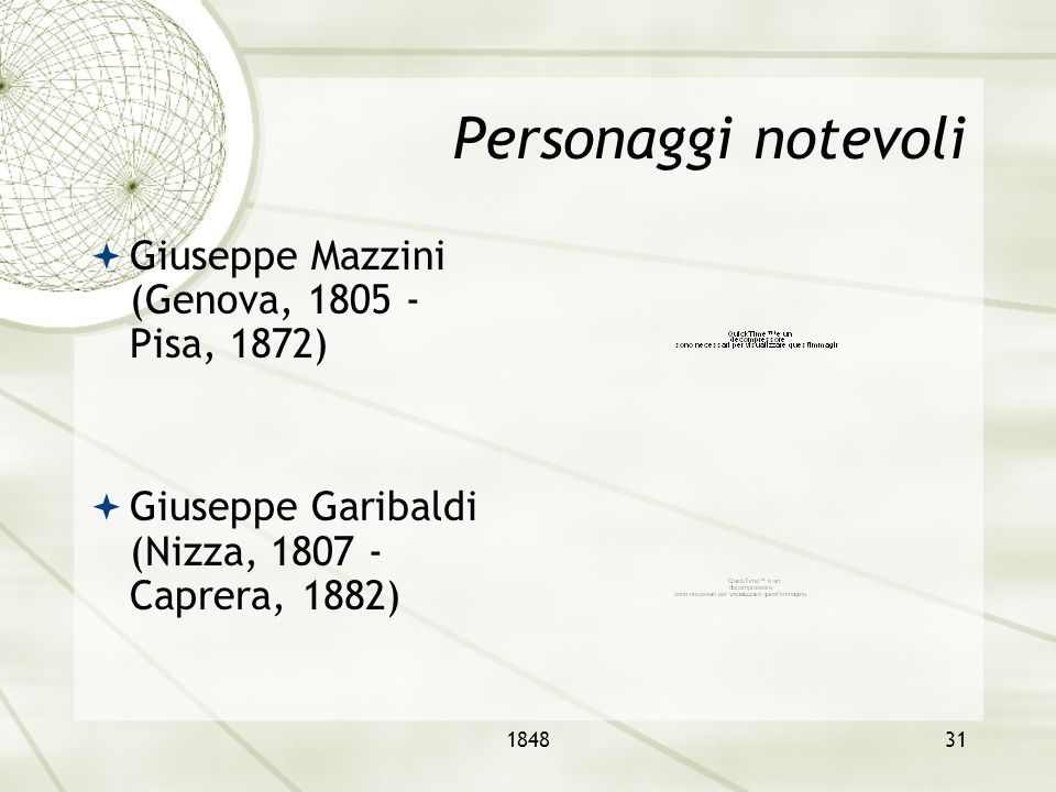 Personaggi notevoli Giuseppe Mazzini (Genova, 1805 - Pisa, 1872)