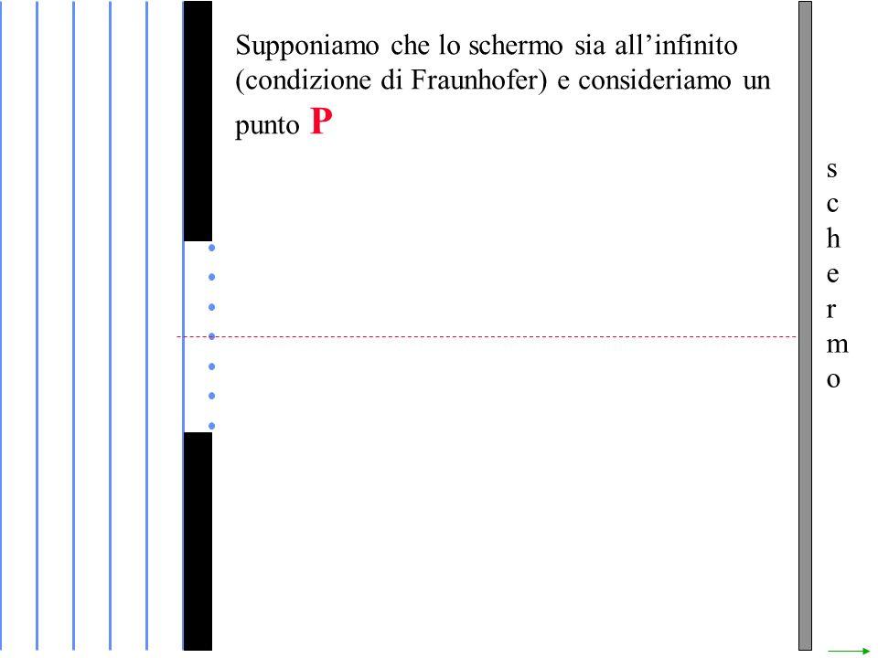 Supponiamo che lo schermo sia all'infinito (condizione di Fraunhofer) e consideriamo un punto P