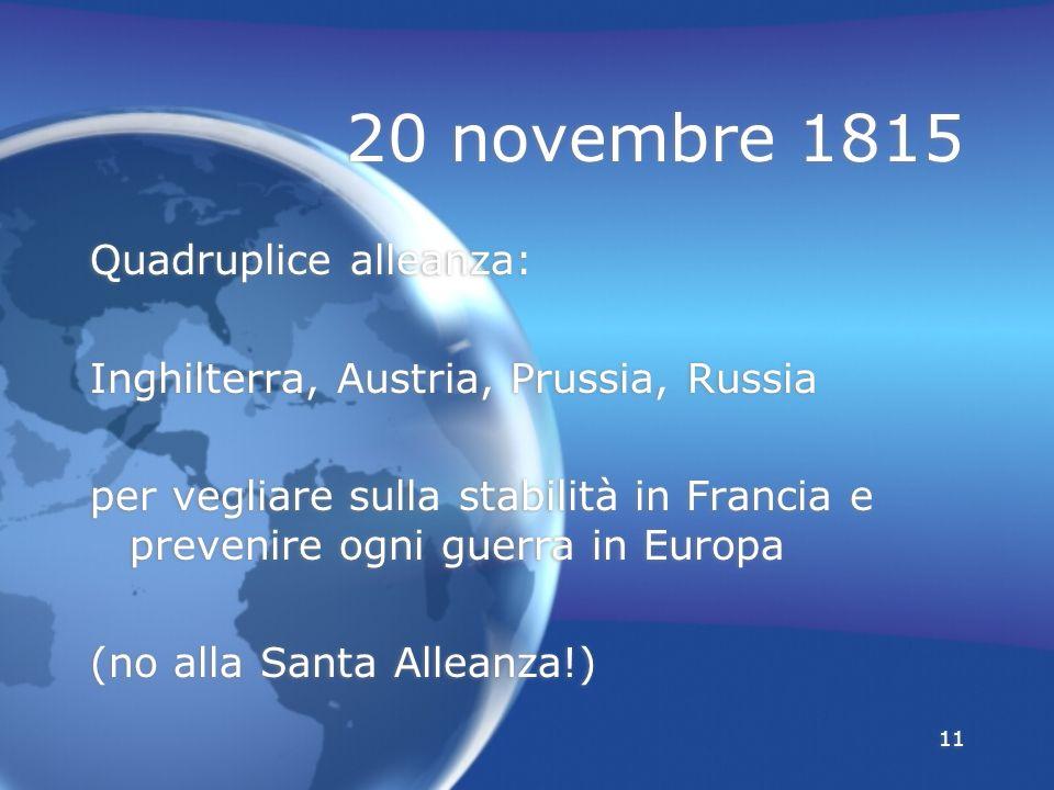 20 novembre 1815 Quadruplice alleanza: