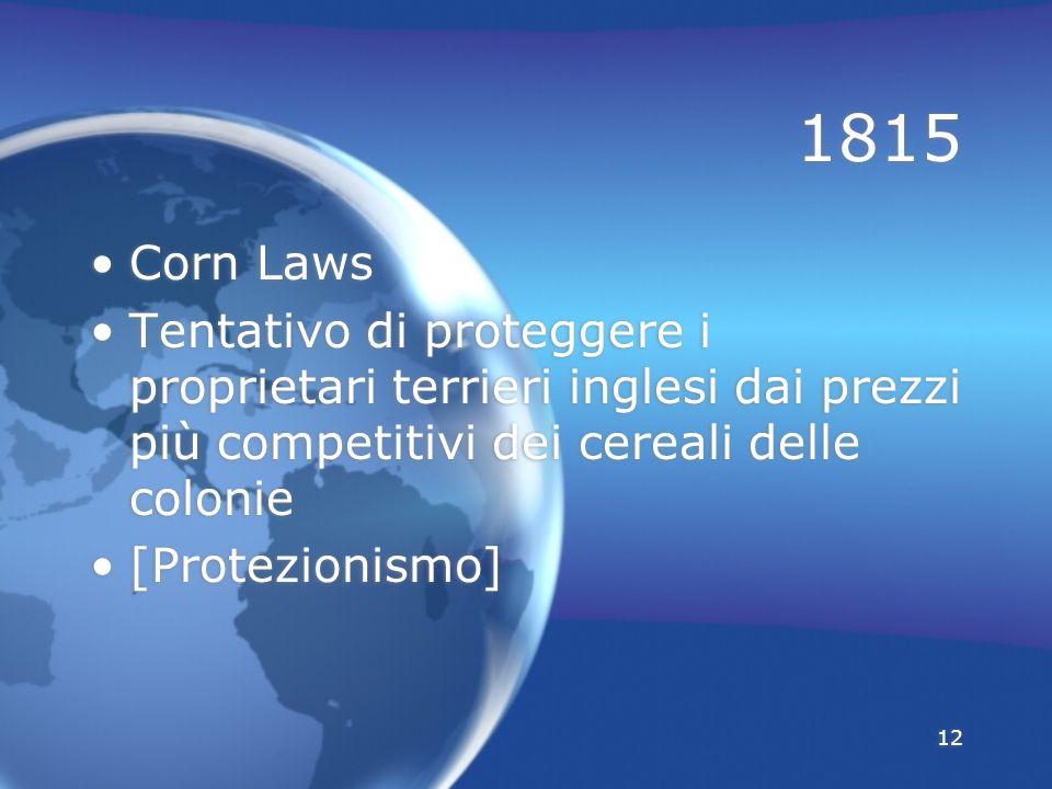 1815 Corn Laws. Tentativo di proteggere i proprietari terrieri inglesi dai prezzi più competitivi dei cereali delle colonie.