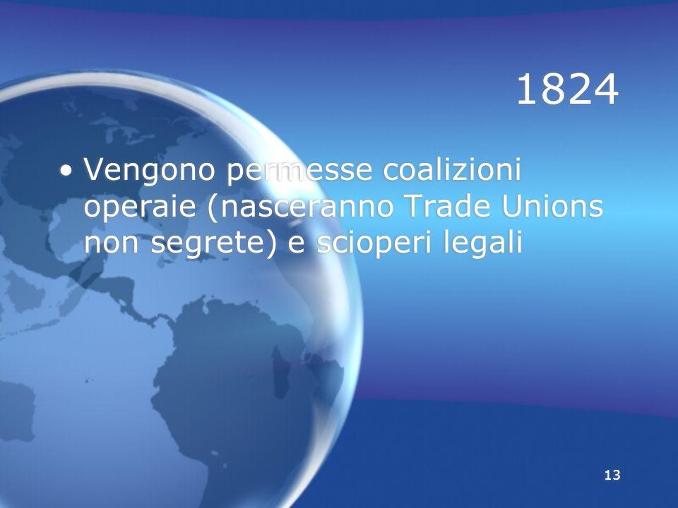 1824 Vengono permesse coalizioni operaie (nasceranno Trade Unions non segrete) e scioperi legali