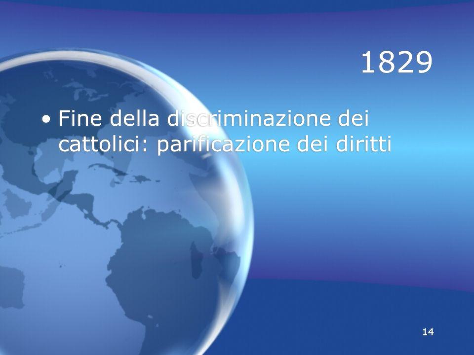 1829 Fine della discriminazione dei cattolici: parificazione dei diritti