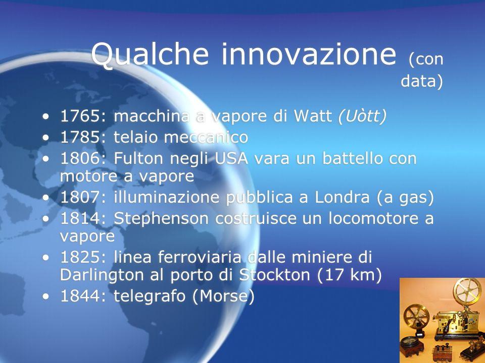 Qualche innovazione (con data)