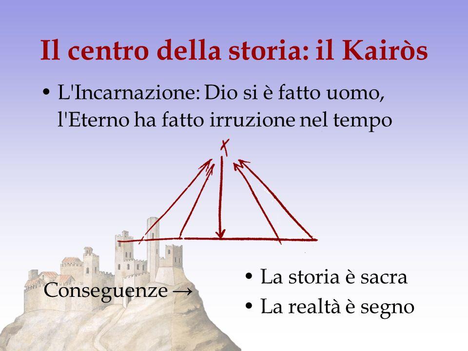 Il centro della storia: il Kairòs