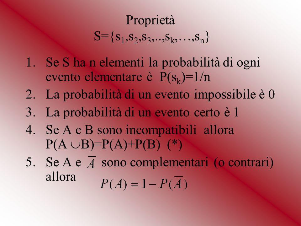 Proprietà S={s1,s2,s3,..,sk,…,sn}