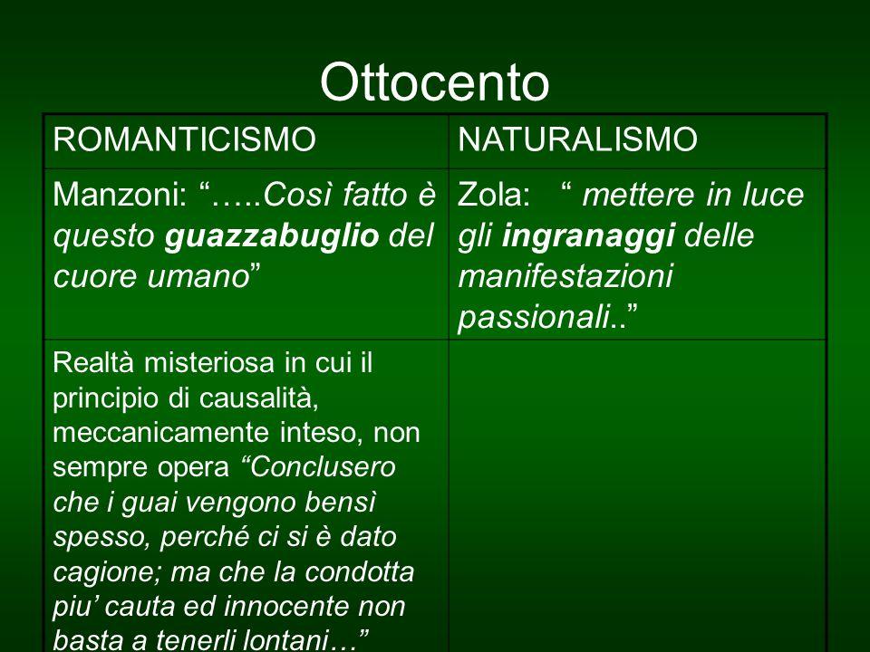 Ottocento ROMANTICISMO NATURALISMO