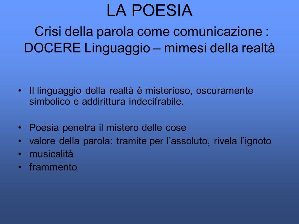 LA POESIA Crisi della parola come comunicazione : DOCERE Linguaggio – mimesi della realtà