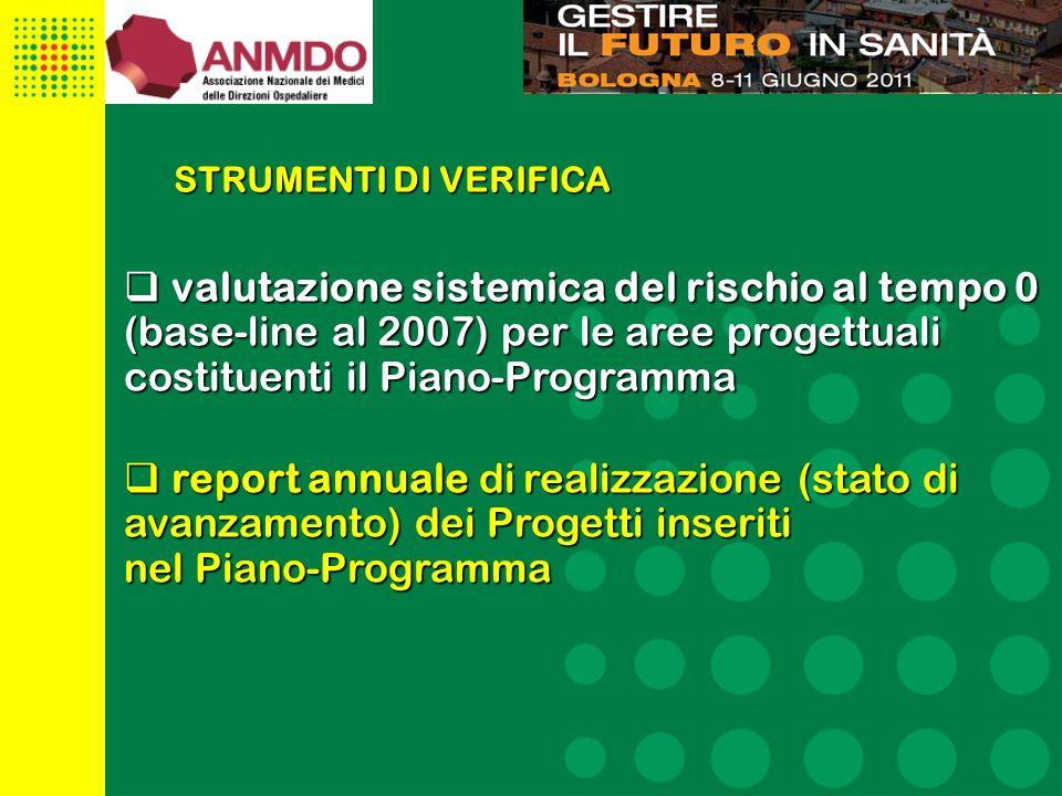 STRUMENTI DI VERIFICA valutazione sistemica del rischio al tempo 0 (base-line al 2007) per le aree progettuali costituenti il Piano-Programma.