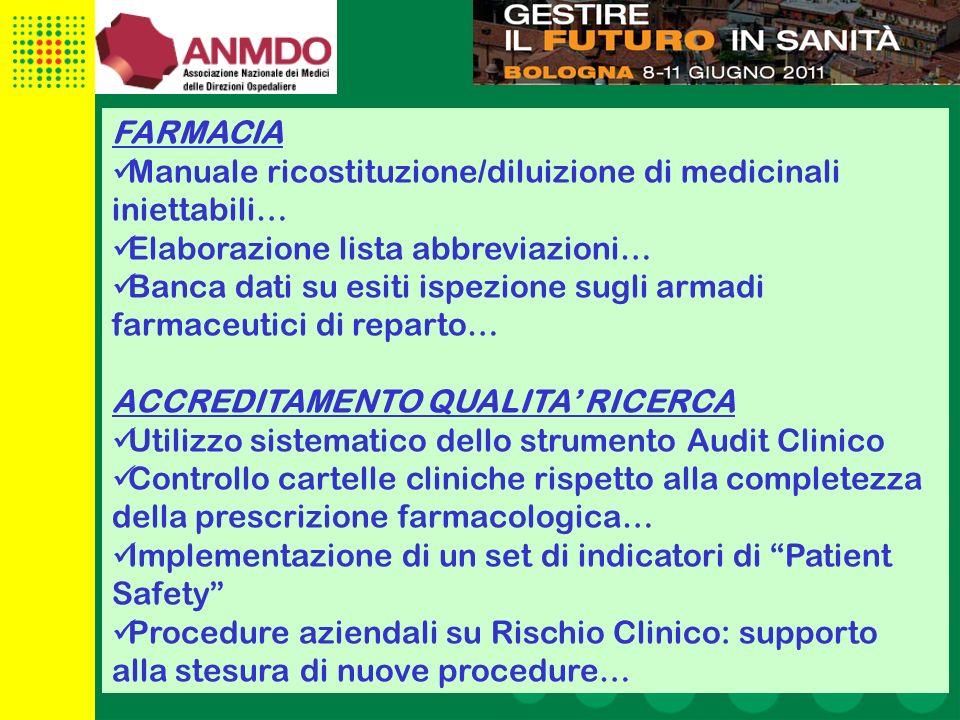 FARMACIA Manuale ricostituzione/diluizione di medicinali iniettabili… Elaborazione lista abbreviazioni…