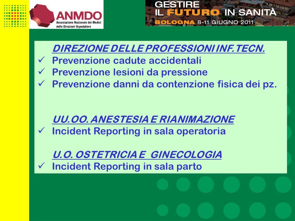 DIREZIONE DELLE PROFESSIONI INF.TECN.