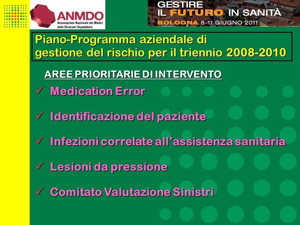 Piano-Programma aziendale di