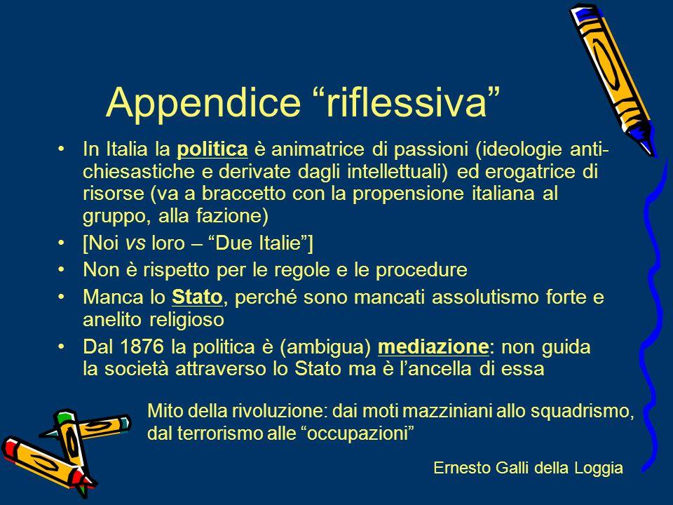 Appendice riflessiva
