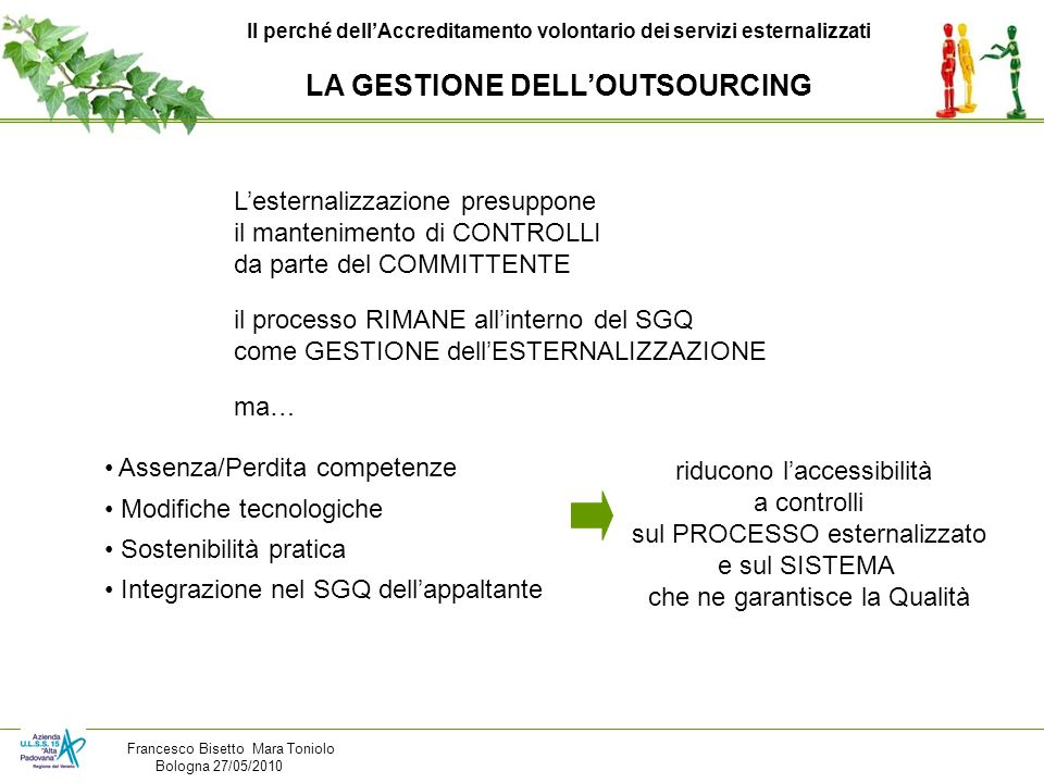LA GESTIONE DELL'OUTSOURCING