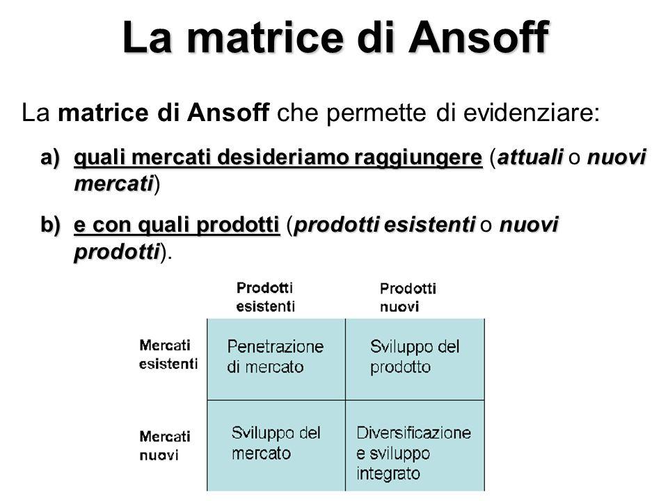La matrice di Ansoff La matrice di Ansoff che permette di evidenziare: