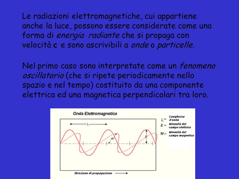 Le radiazioni elettromagnetiche, cui appartiene anche la luce, possono essere considerate come una forma di energia radiante che si propaga con velocità c e sono ascrivibili a onde o particelle.
