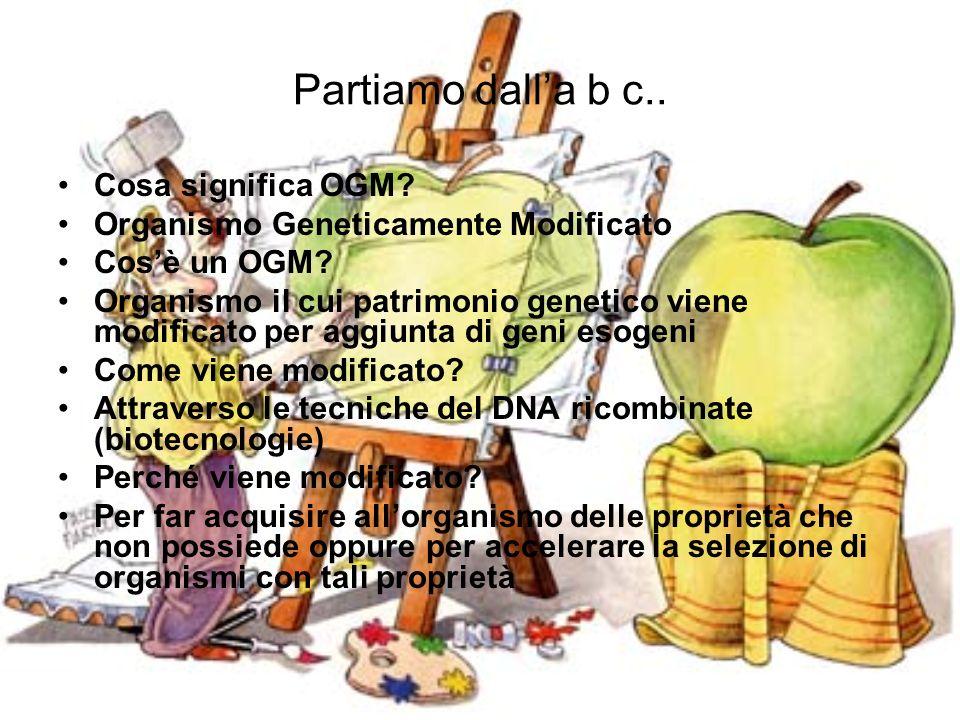 Partiamo dall'a b c.. Cosa significa OGM