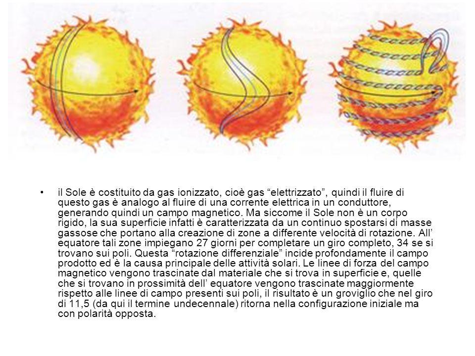 il Sole è costituito da gas ionizzato, cioè gas elettrizzato , quindi il fluire di questo gas è analogo al fluire di una corrente elettrica in un conduttore, generando quindi un campo magnetico.