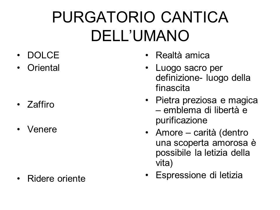 PURGATORIO CANTICA DELL'UMANO