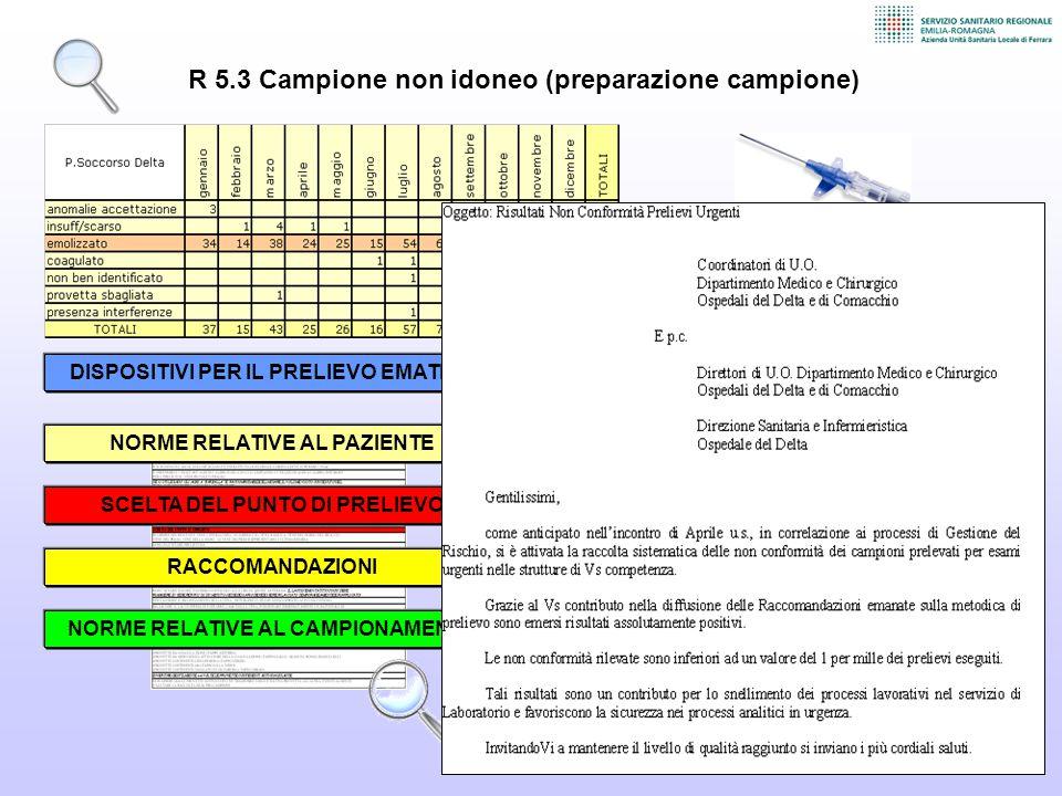 R 5.3 Campione non idoneo (preparazione campione)