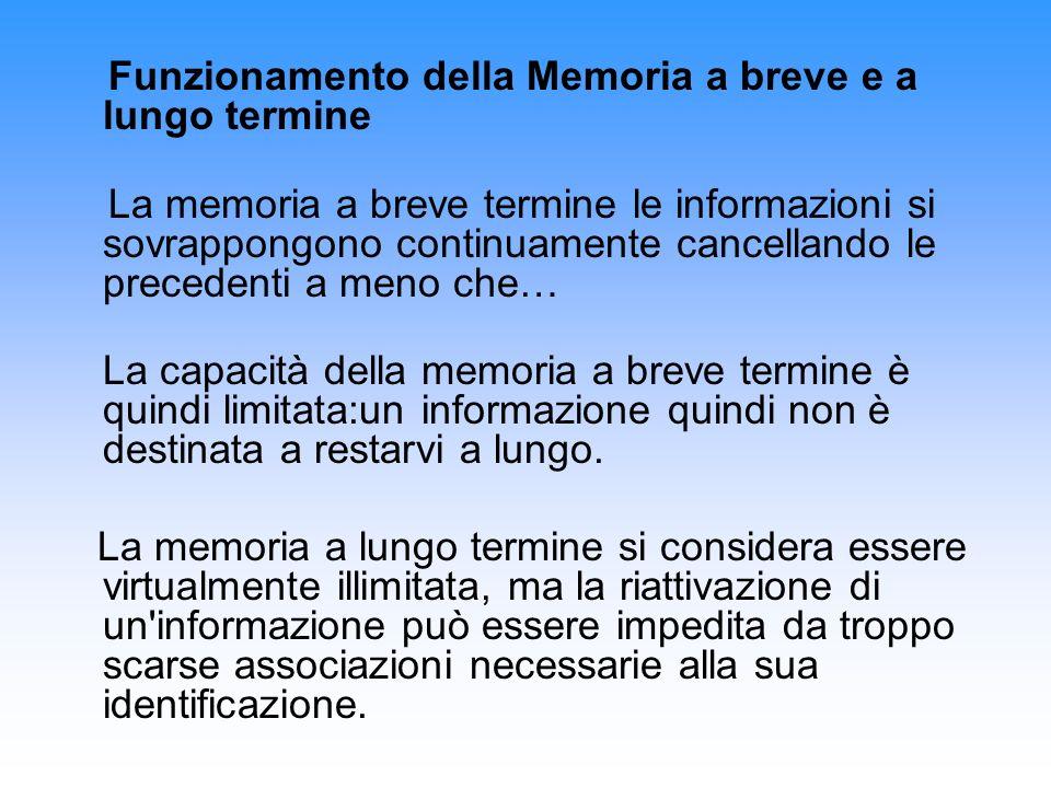 Funzionamento della Memoria a breve e a lungo termine