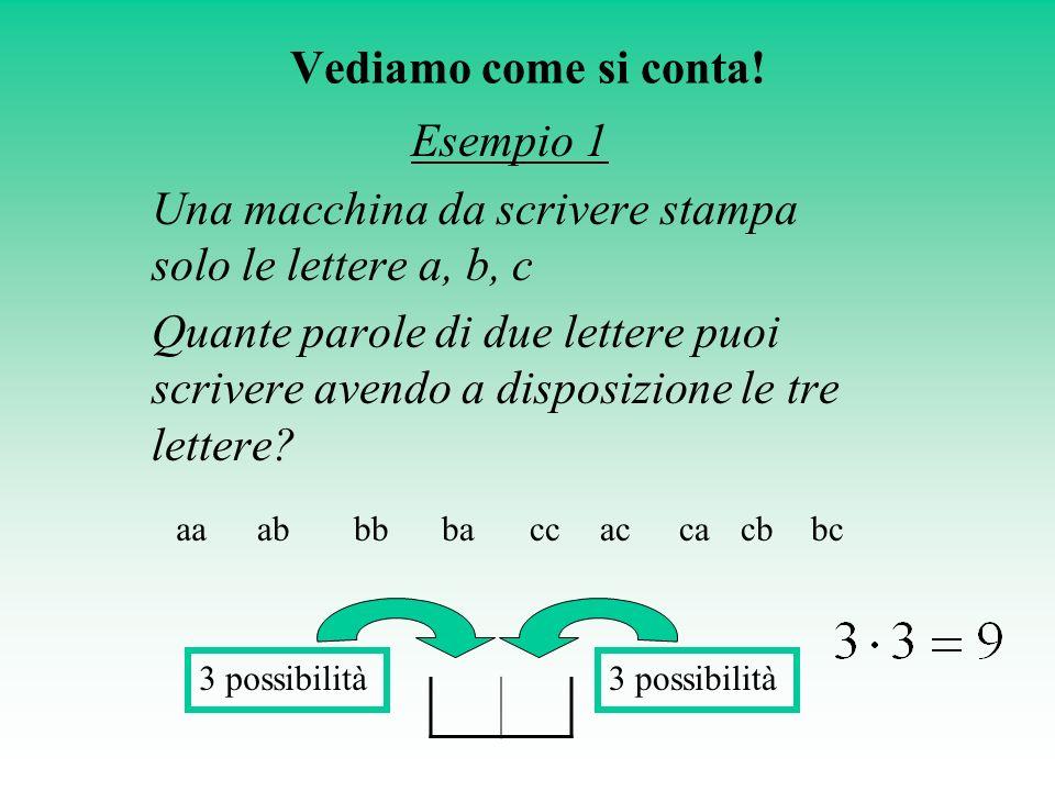 Una macchina da scrivere stampa solo le lettere a, b, c