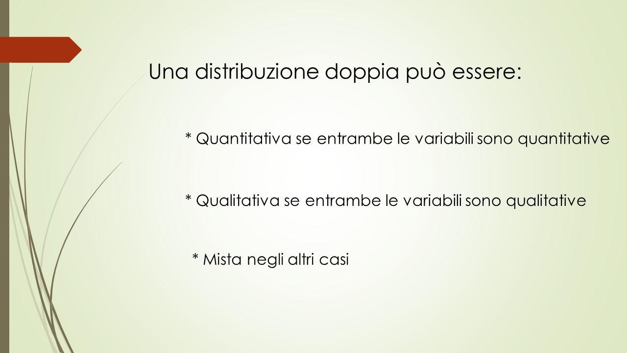 Una distribuzione doppia può essere: