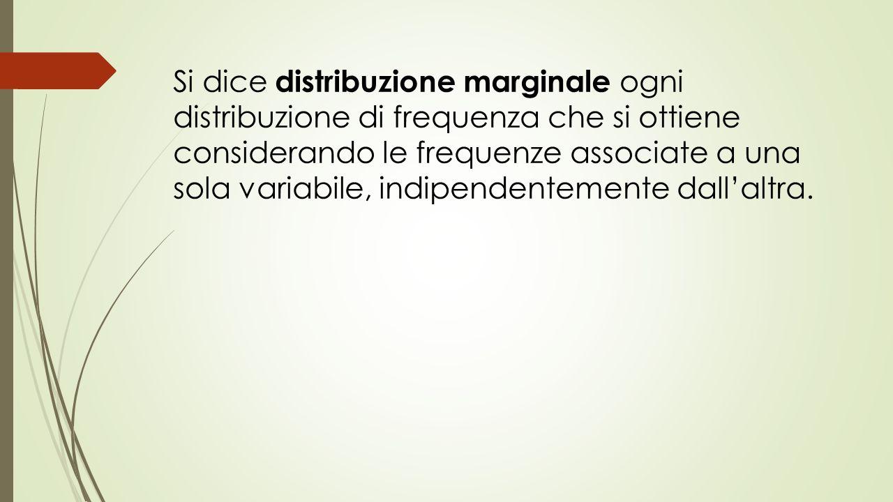 Si dice distribuzione marginale ogni distribuzione di frequenza che si ottiene considerando le frequenze associate a una sola variabile, indipendentemente dall'altra.