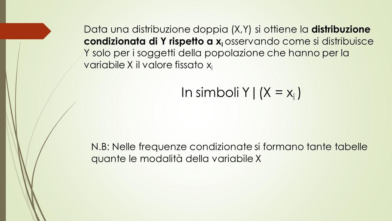 Data una distribuzione doppia (X,Y) si ottiene la distribuzione condizionata di Y rispetto a xi osservando come si distribuisce Y solo per i soggetti della popolazione che hanno per la variabile X il valore fissato xi