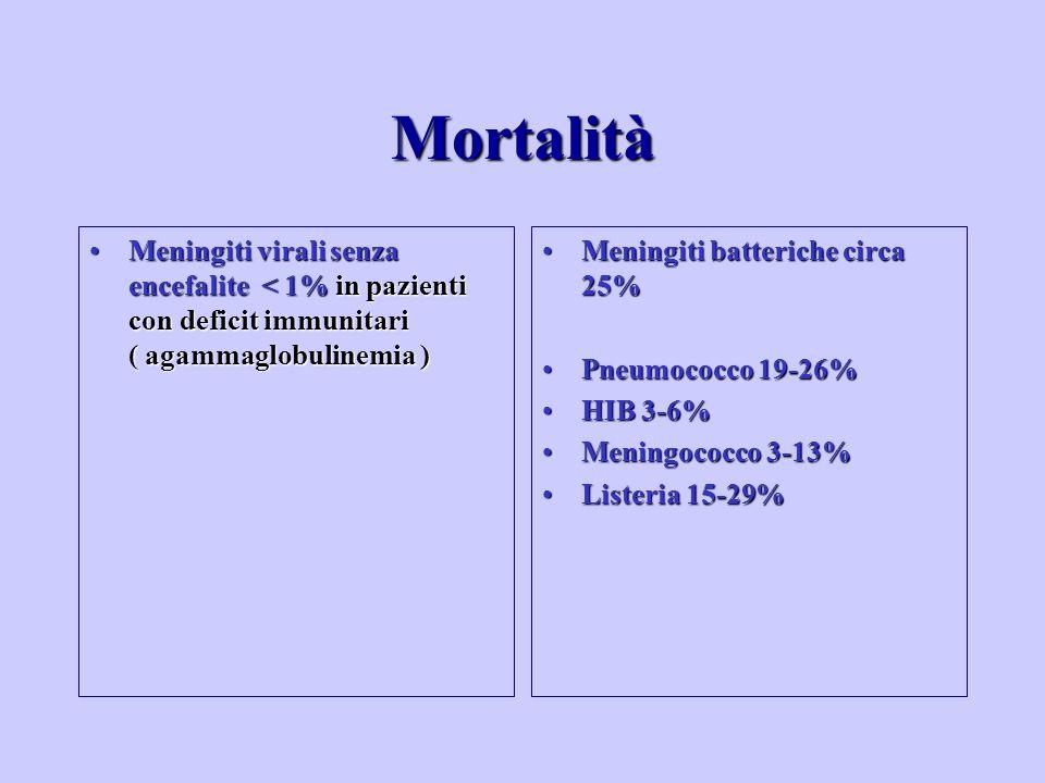 Mortalità Meningiti virali senza encefalite < 1% in pazienti con deficit immunitari ( agammaglobulinemia )