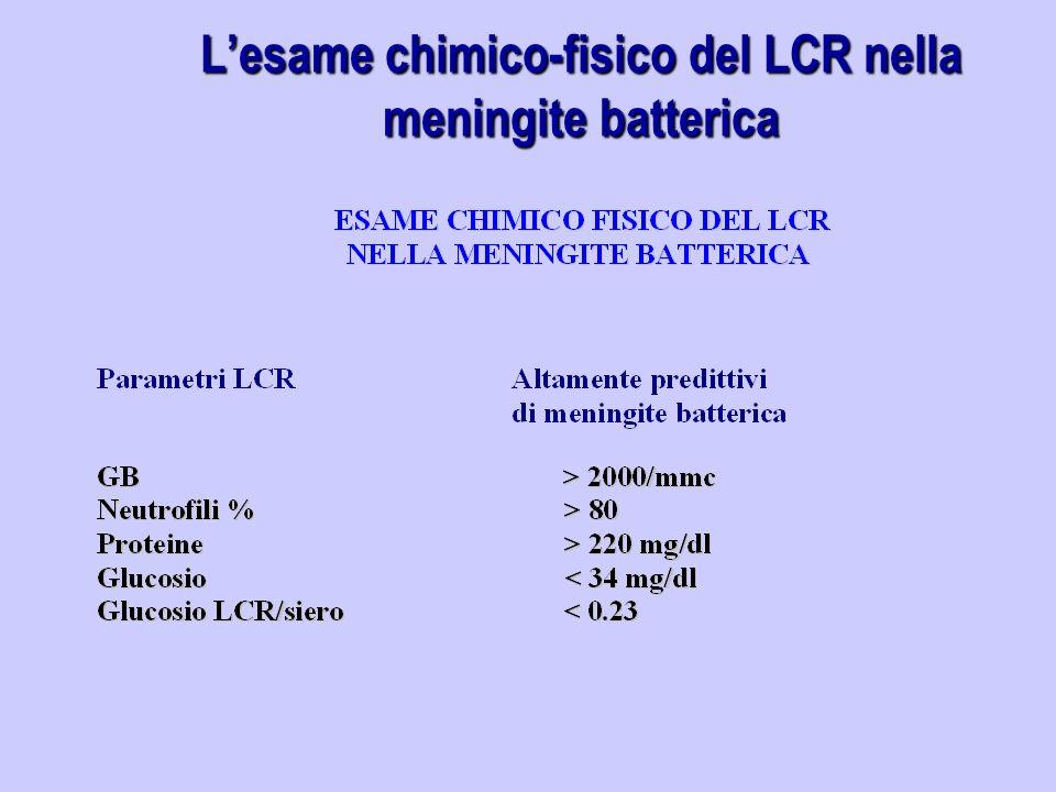 L'esame chimico-fisico del LCR nella meningite batterica