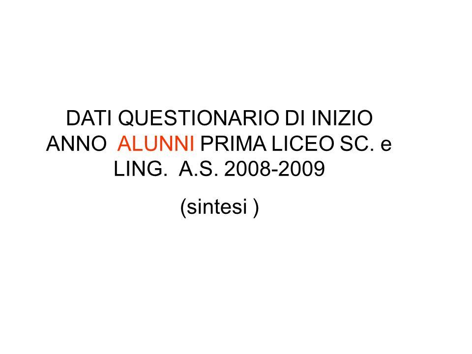 DATI QUESTIONARIO DI INIZIO ANNO ALUNNI PRIMA LICEO SC. e LING. A. S