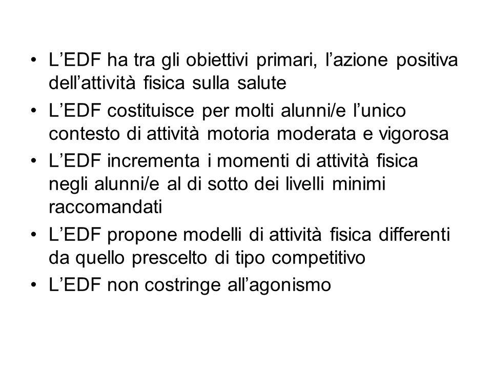 L'EDF ha tra gli obiettivi primari, l'azione positiva dell'attività fisica sulla salute