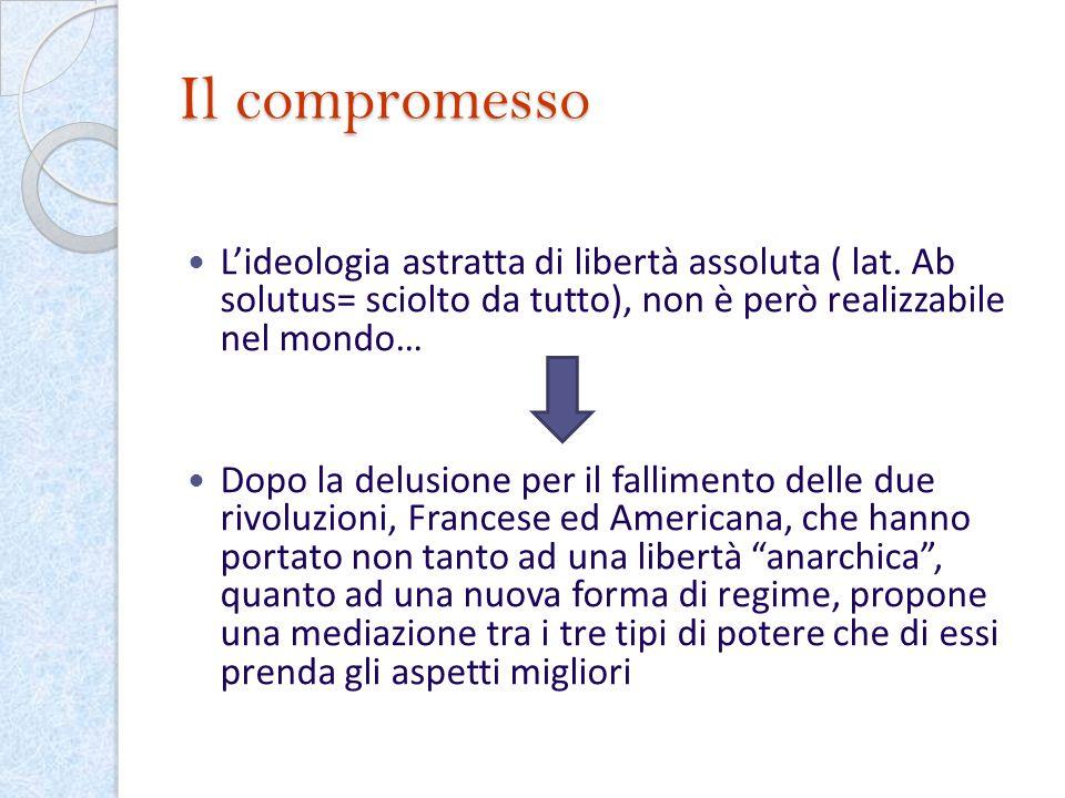 Il compromesso L'ideologia astratta di libertà assoluta ( lat. Ab solutus= sciolto da tutto), non è però realizzabile nel mondo…