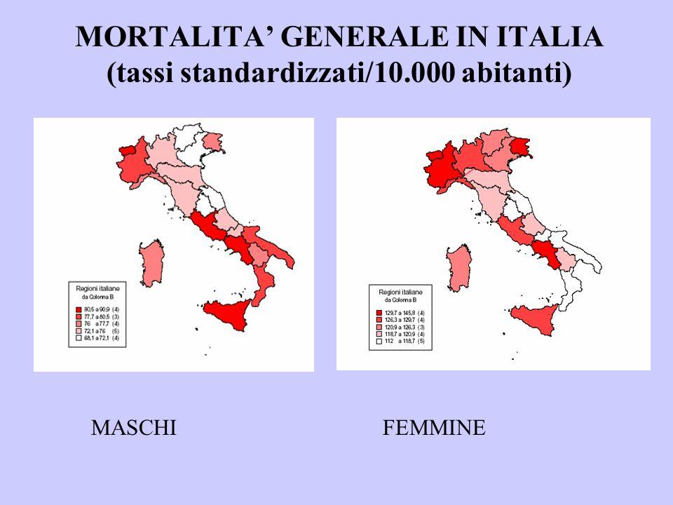 MORTALITA' GENERALE IN ITALIA (tassi standardizzati/10.000 abitanti)