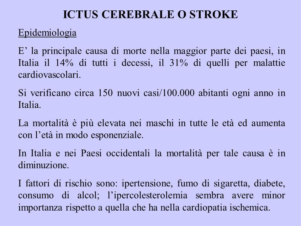 ICTUS CEREBRALE O STROKE