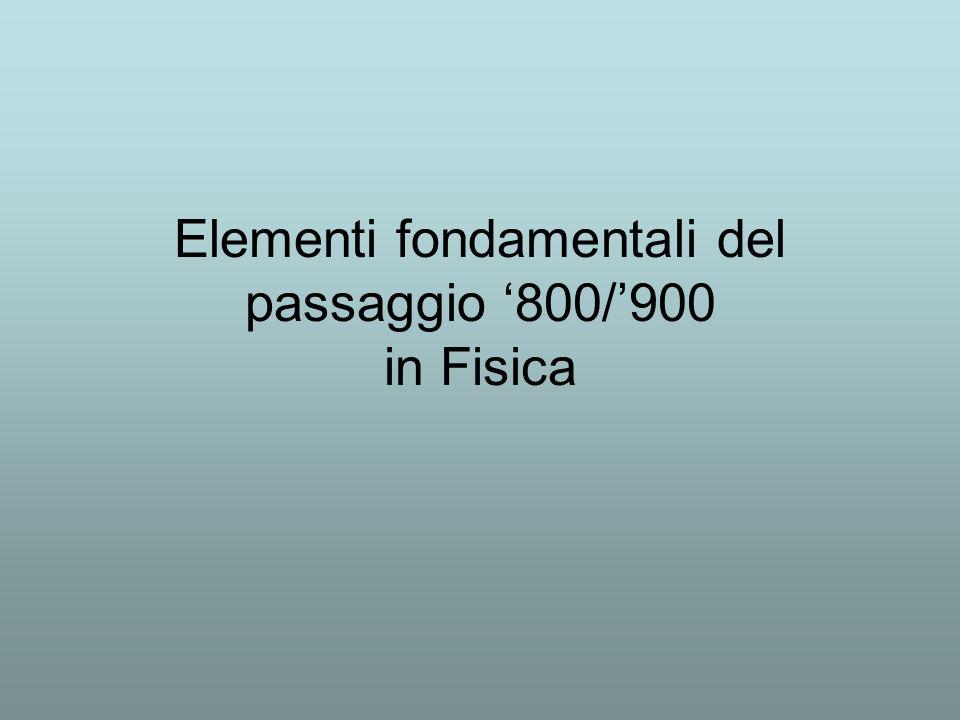 Elementi fondamentali del passaggio '800/'900 in Fisica