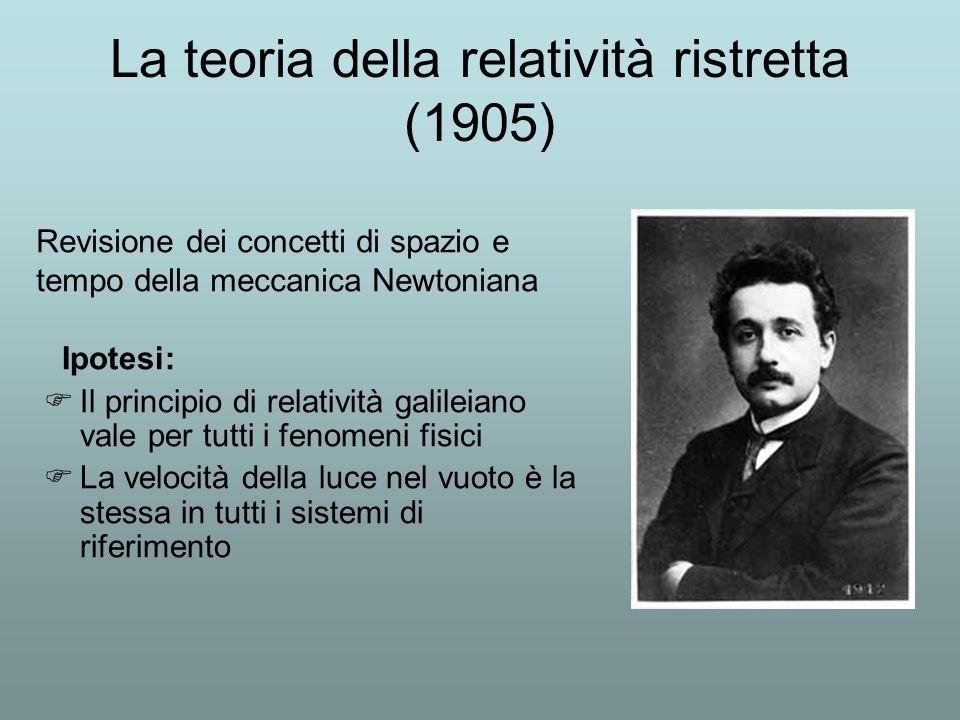 La teoria della relatività ristretta (1905)