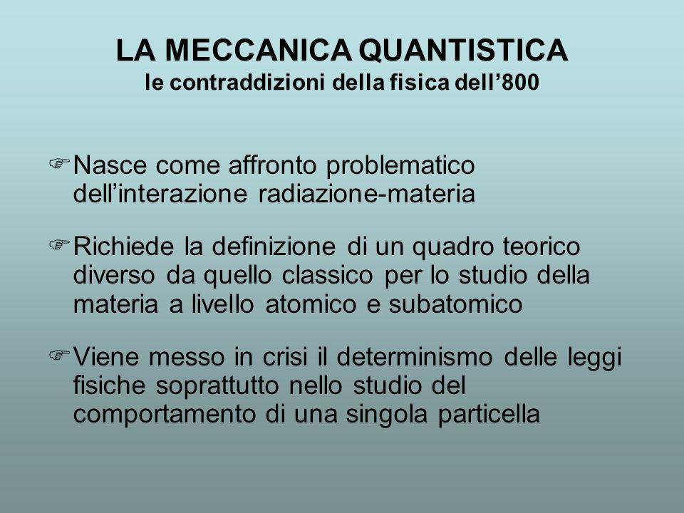 LA MECCANICA QUANTISTICA le contraddizioni della fisica dell'800