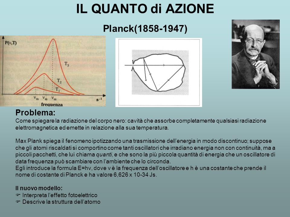 IL QUANTO di AZIONE Planck(1858-1947)