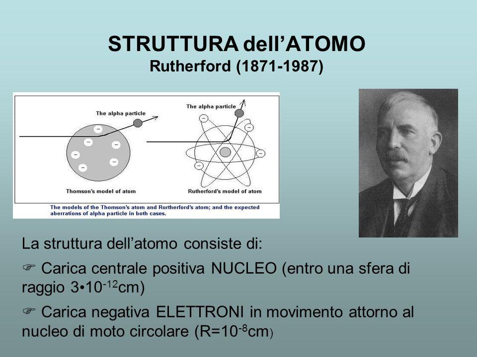 STRUTTURA dell'ATOMO Rutherford (1871-1987)