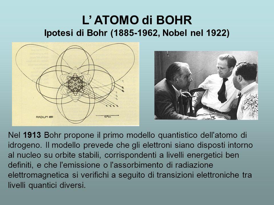 L' ATOMO di BOHR Ipotesi di Bohr (1885-1962, Nobel nel 1922)