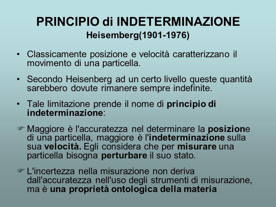 PRINCIPIO di INDETERMINAZIONE Heisemberg(1901-1976)