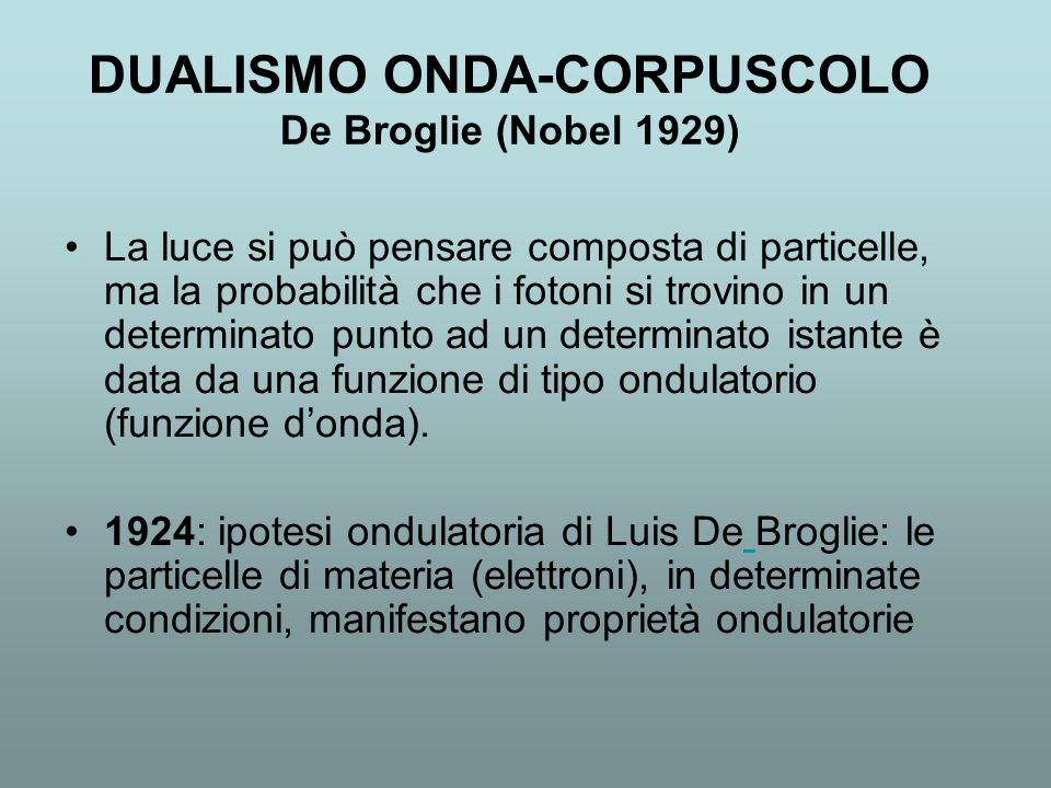 DUALISMO ONDA-CORPUSCOLO De Broglie (Nobel 1929)