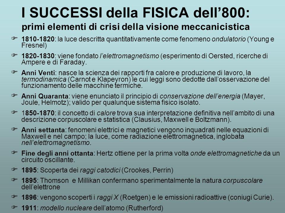 I SUCCESSI della FISICA dell'800: primi elementi di crisi della visione meccanicistica