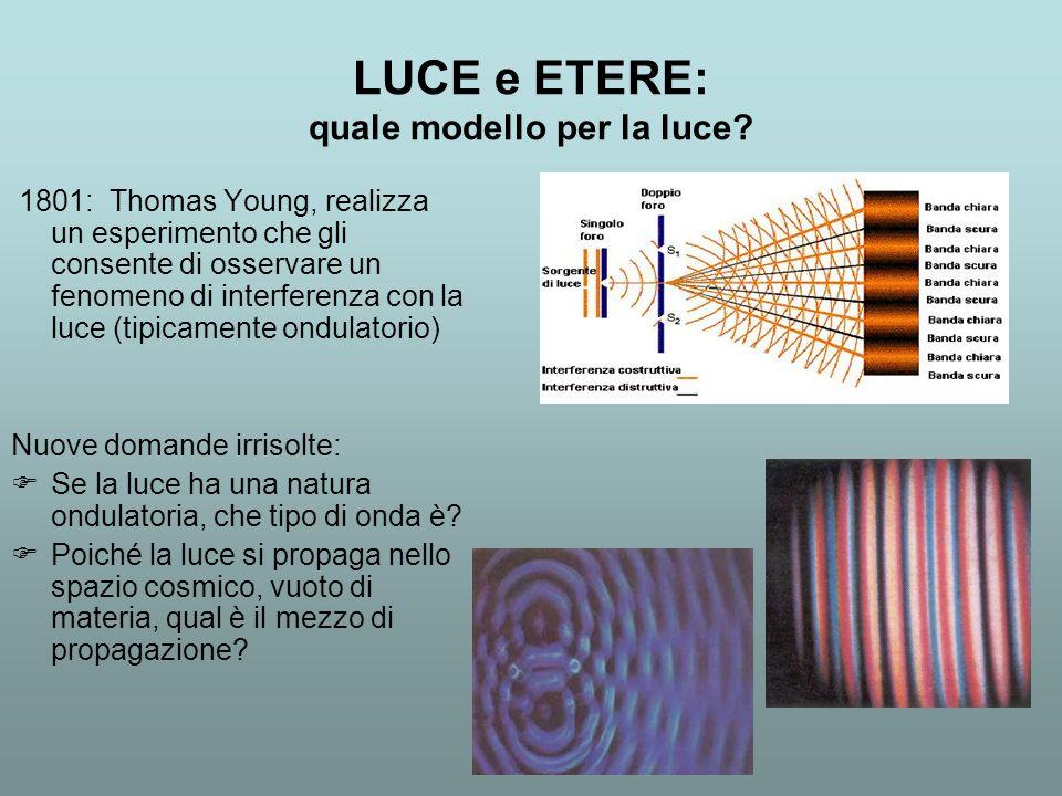 LUCE e ETERE: quale modello per la luce