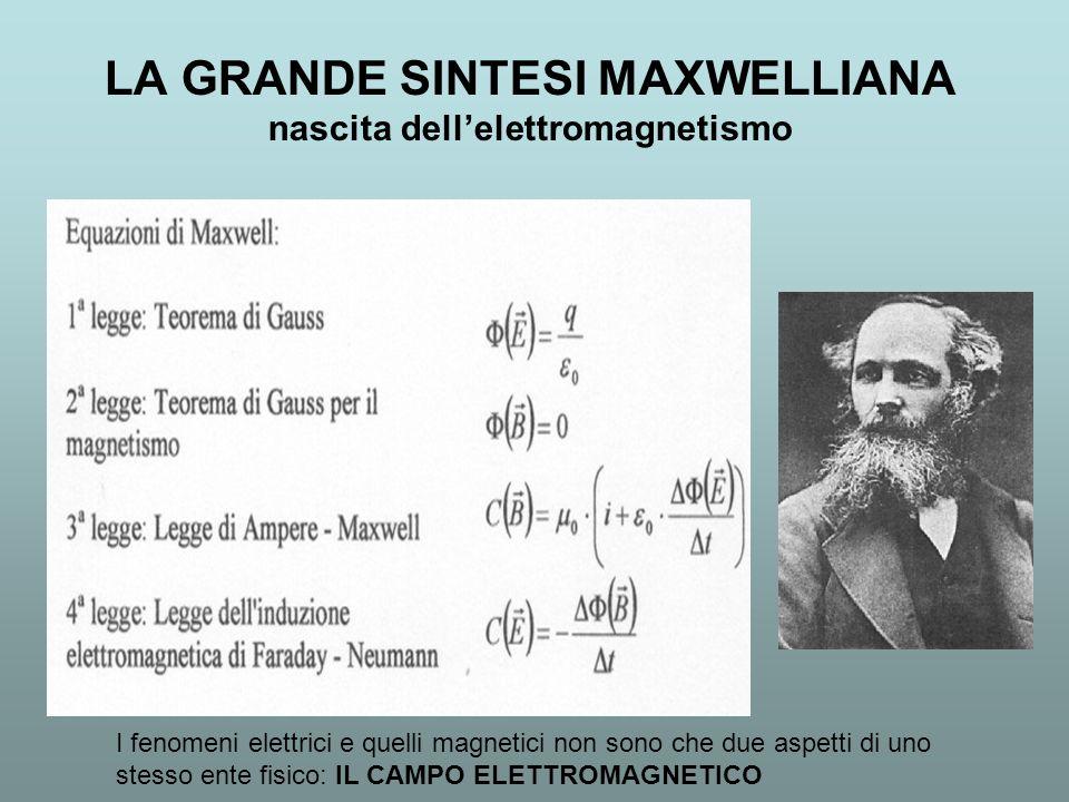 LA GRANDE SINTESI MAXWELLIANA nascita dell'elettromagnetismo
